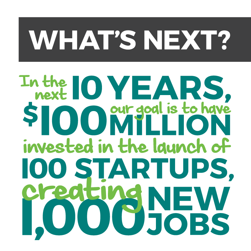 What's Next Infographic